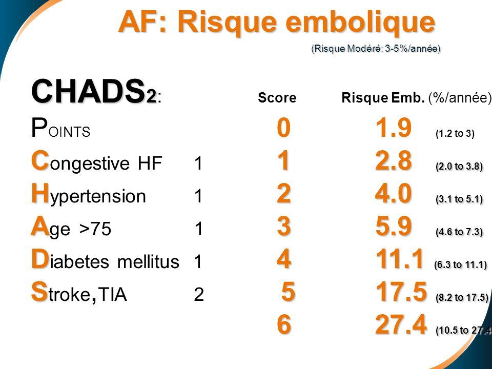 CHADS2: Score Risque Emb. (%/année)