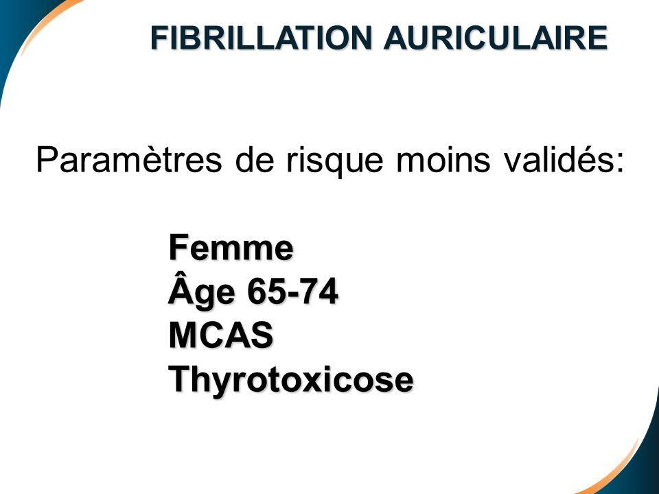 Paramètres de risque moins validés: Femme Âge 65-74 MCAS Thyrotoxicose