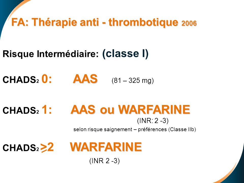 FA: Thérapie anti - thrombotique 2006