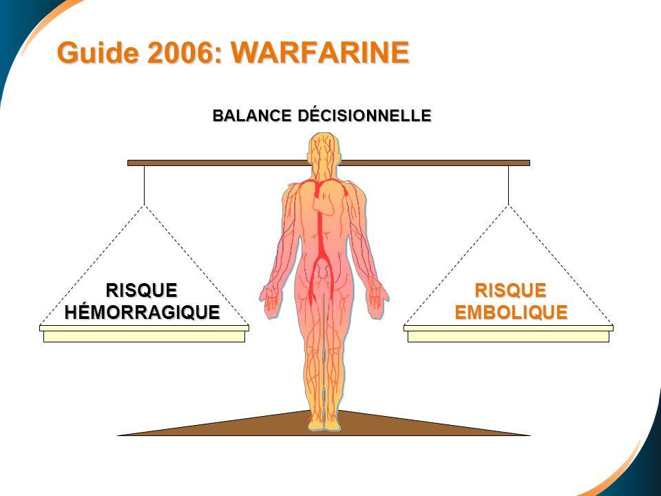 Guide 2006: WARFARINE RISQUE HÉMORRAGIQUE RISQUE EMBOLIQUE
