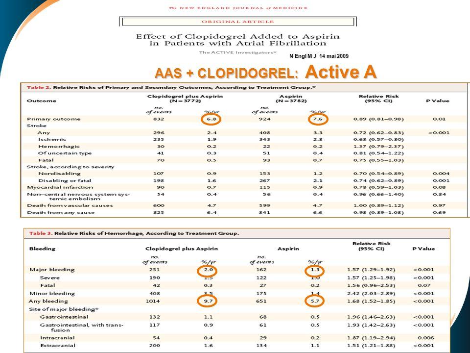 AAS + CLOPIDOGREL: Active A
