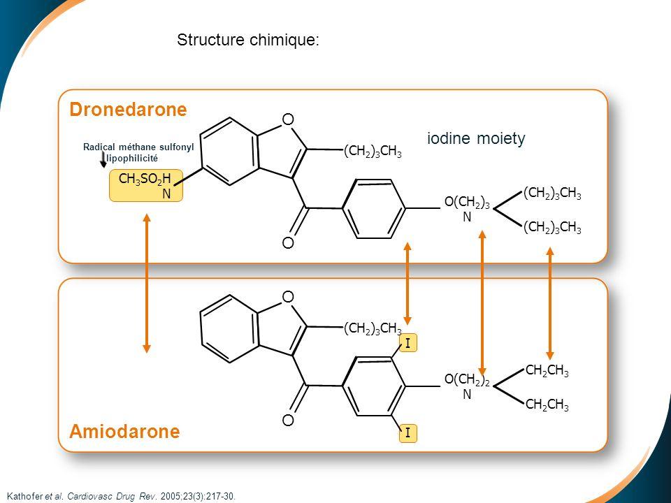 Dronedarone Amiodarone Structure chimique: iodine moiety O CH3SO2HN