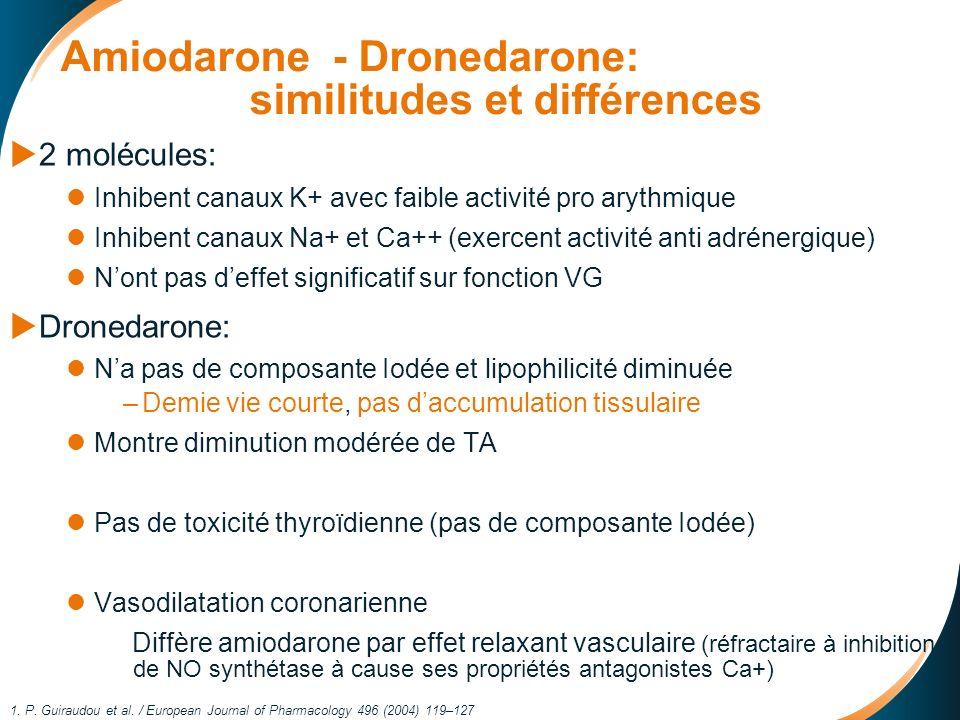 Amiodarone - Dronedarone: similitudes et différences