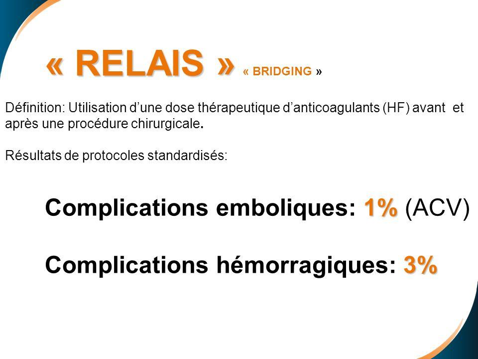 « RELAIS » « BRIDGING » Complications emboliques: 1% (ACV)