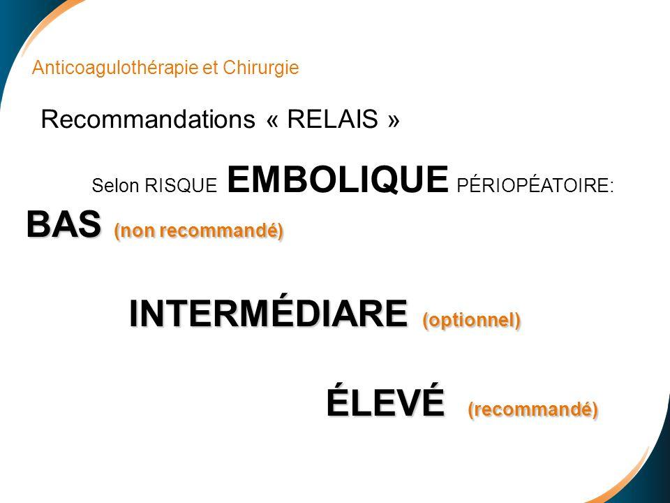 INTERMÉDIARE (optionnel) ÉLEVÉ (recommandé)