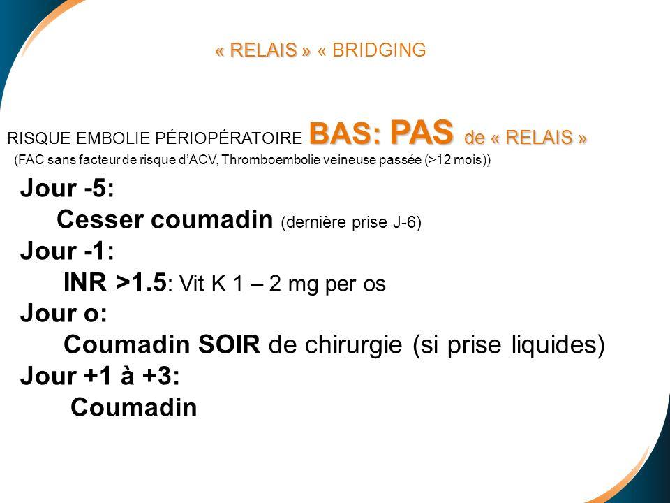 Cesser coumadin (dernière prise J-6) Jour -1: