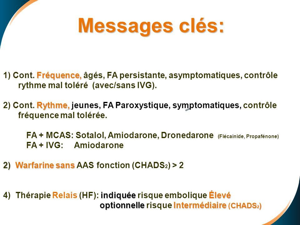 Messages clés: 1) Cont. Fréquence, âgés, FA persistante, asymptomatiques, contrôle rythme mal toléré (avec/sans IVG).