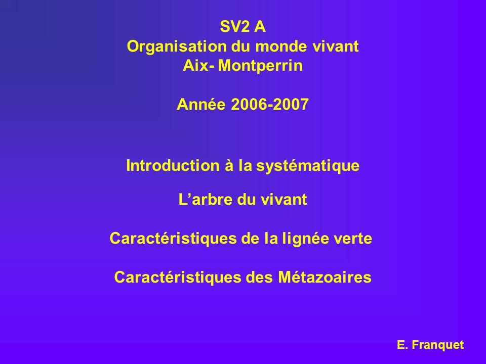 Organisation du monde vivant Aix- Montperrin Année 2006-2007