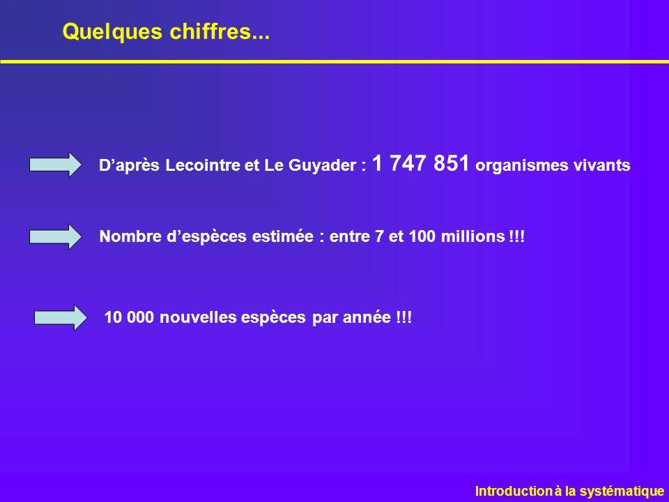 Quelques chiffres... D'après Lecointre et Le Guyader : 1 747 851 organismes vivants. Nombre d'espèces estimée : entre 7 et 100 millions !!!