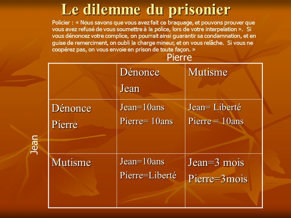 Le dilemme du prisonier