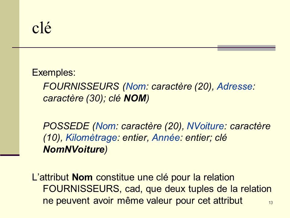 cléExemples: FOURNISSEURS (Nom: caractère (20), Adresse: caractère (30); clé NOM)