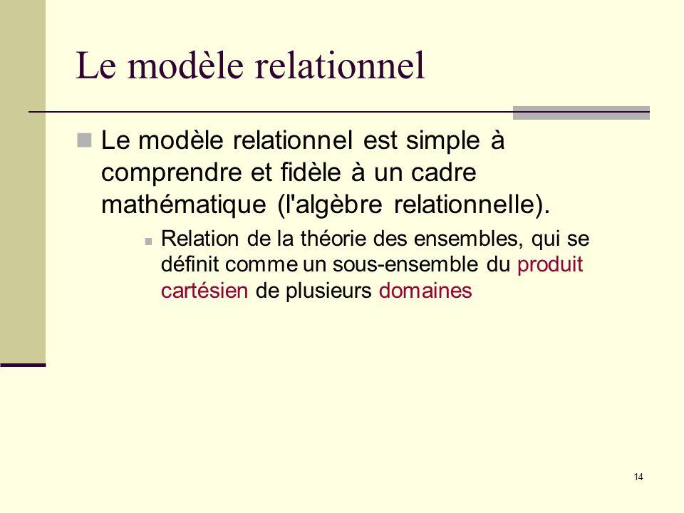 Le modèle relationnelLe modèle relationnel est simple à comprendre et fidèle à un cadre mathématique (l algèbre relationnelle).