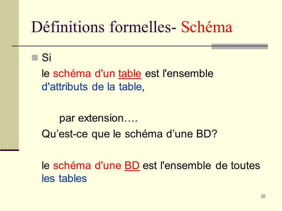 Définitions formelles- Schéma