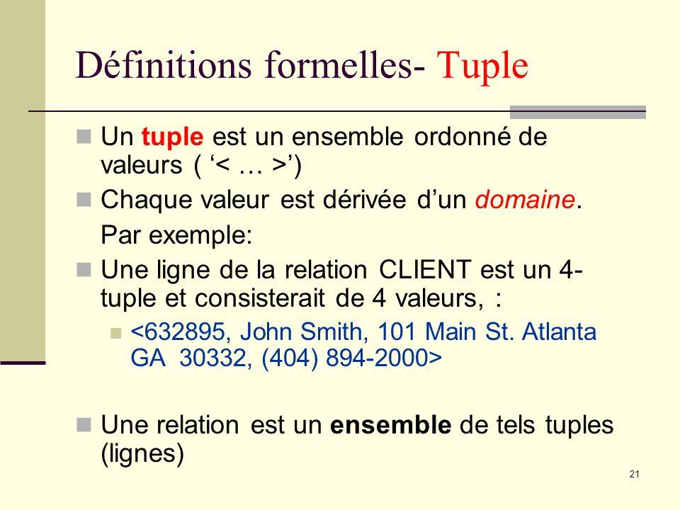 Définitions formelles- Tuple