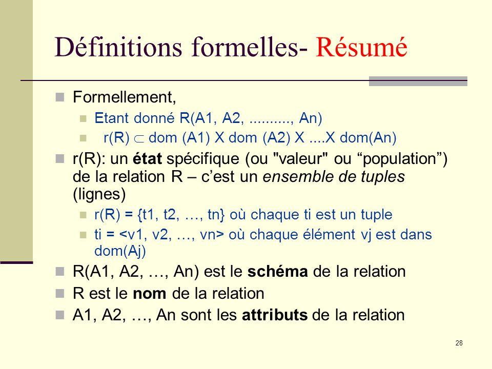 Définitions formelles- Résumé