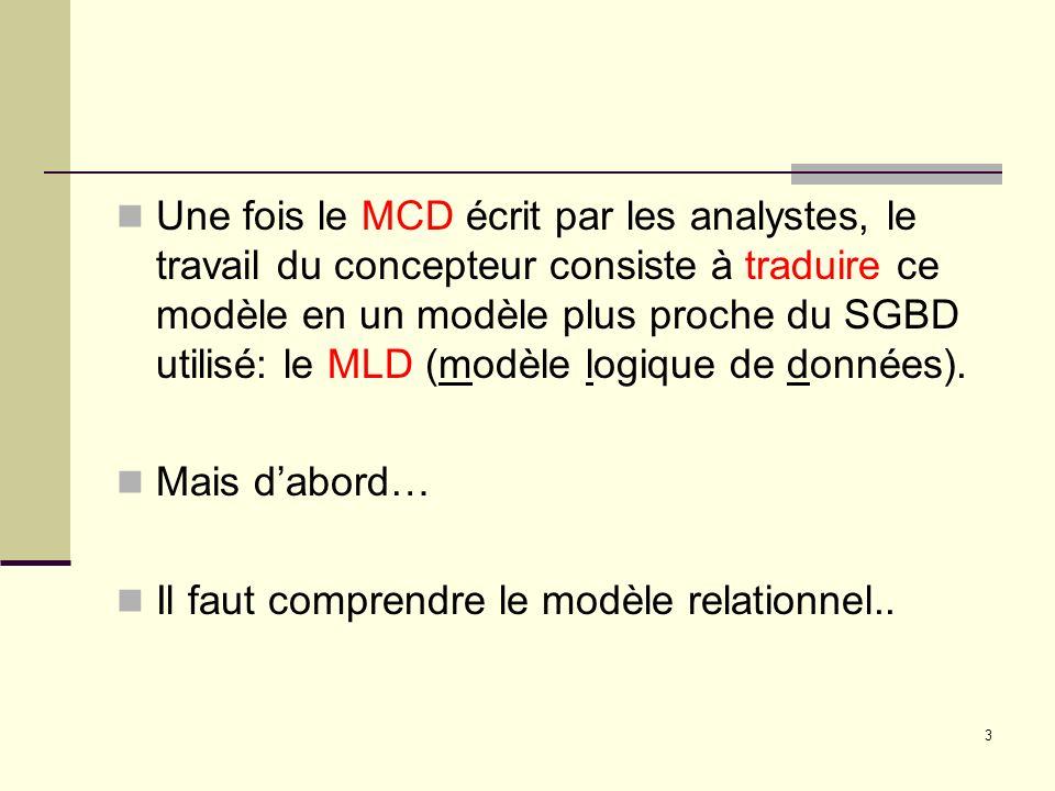 Une fois le MCD écrit par les analystes, le travail du concepteur consiste à traduire ce modèle en un modèle plus proche du SGBD utilisé: le MLD (modèle logique de données).