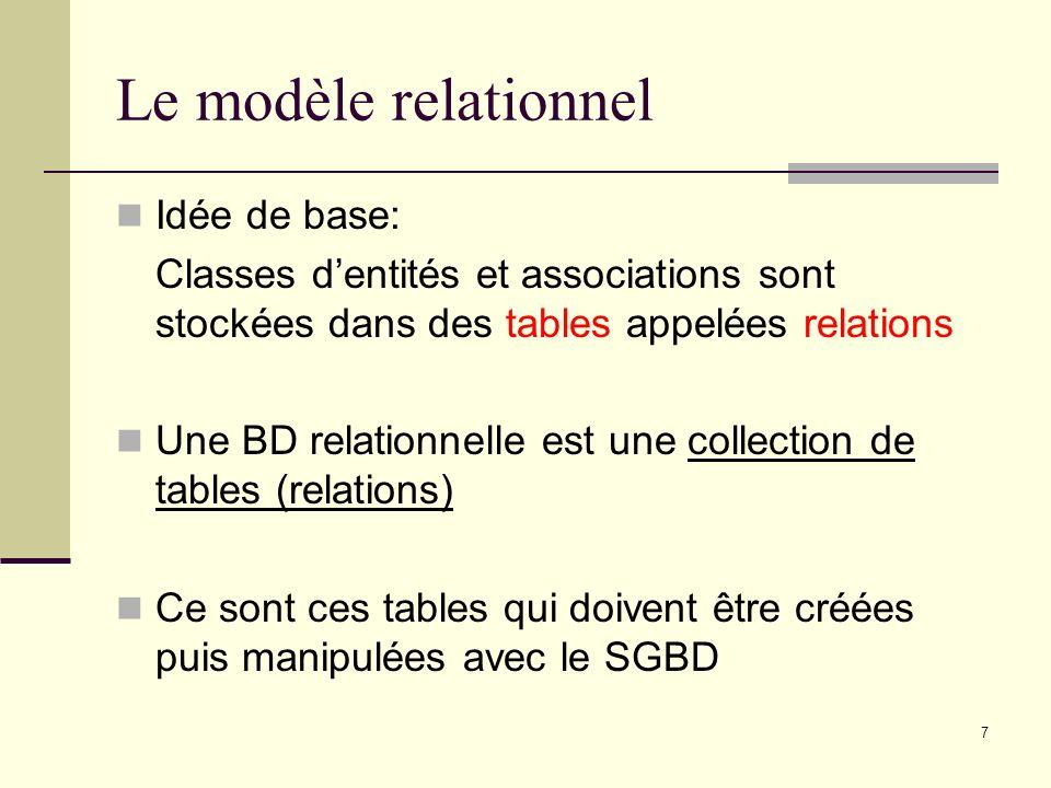 Le modèle relationnel Idée de base: