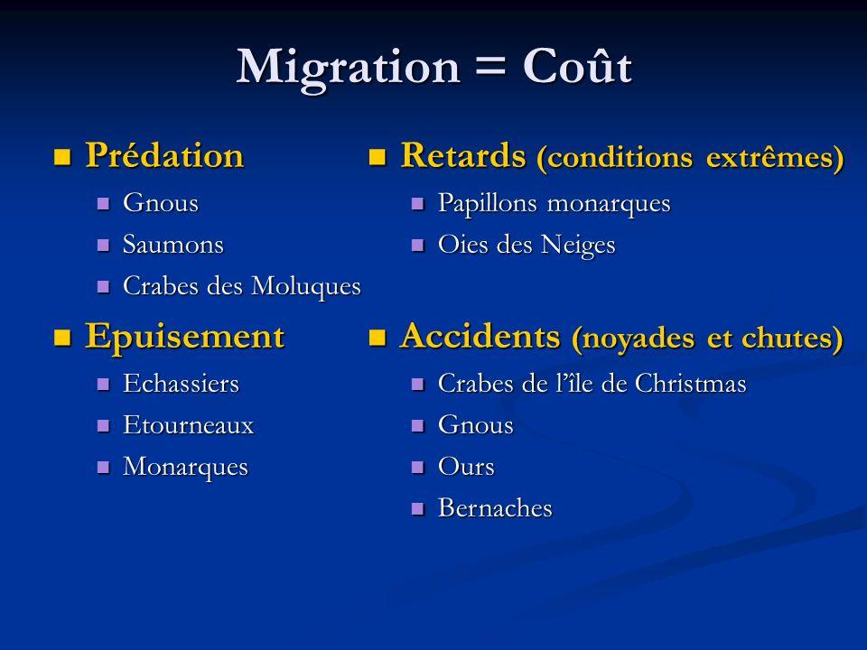Migration = Coût Prédation Epuisement Retards (conditions extrêmes)