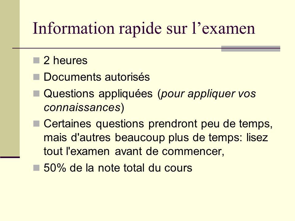 Information rapide sur l'examen