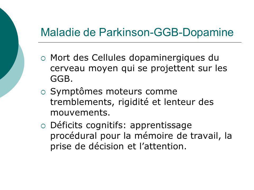 Maladie de Parkinson-GGB-Dopamine