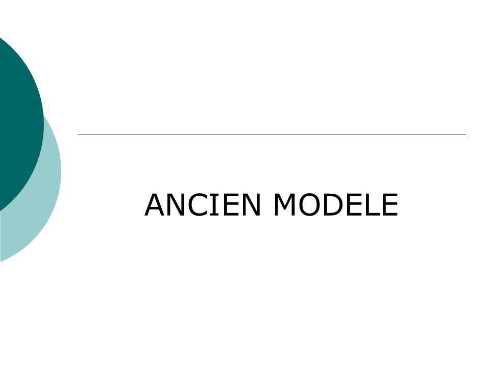 ANCIEN MODELE Sandrine