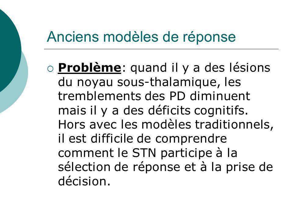 Anciens modèles de réponse