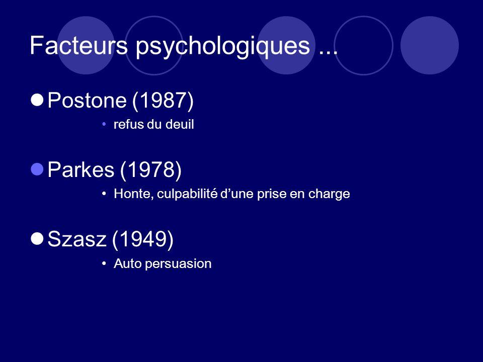 Facteurs psychologiques ...
