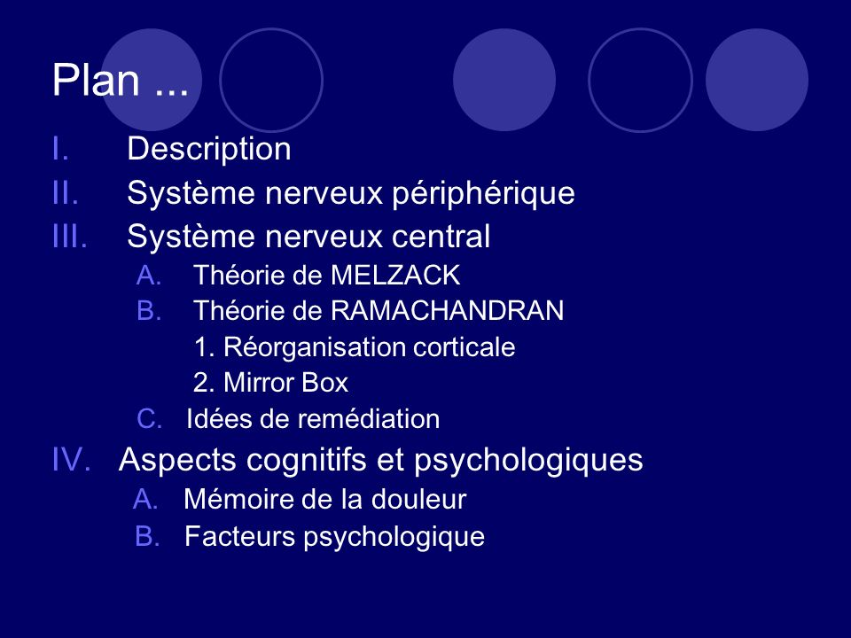 Plan ... Description Système nerveux périphérique