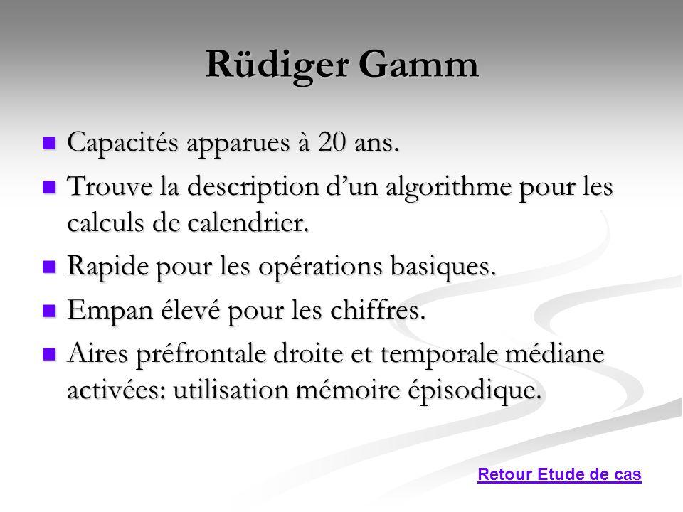 Rüdiger Gamm Capacités apparues à 20 ans.