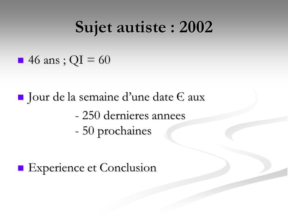 Sujet autiste : 2002 46 ans ; QI = 60