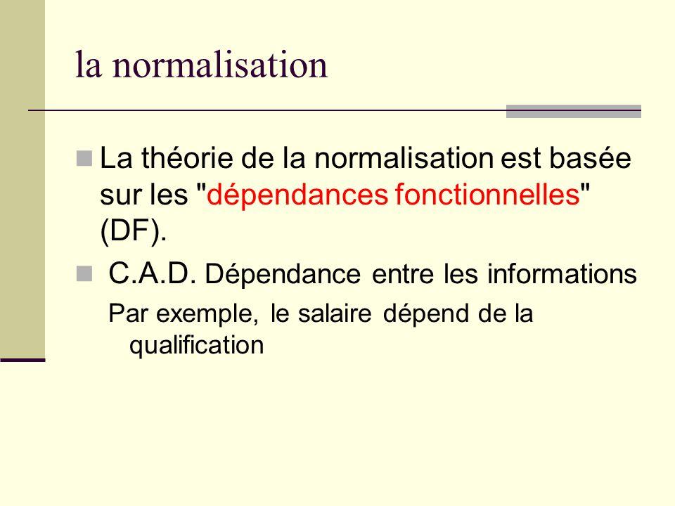 26/03/2017 la normalisation. La théorie de la normalisation est basée sur les dépendances fonctionnelles (DF).