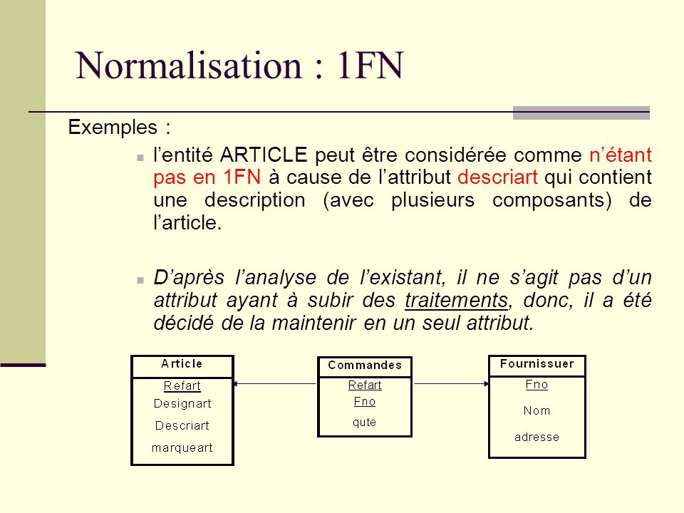 Normalisation : 1FN Exemples :