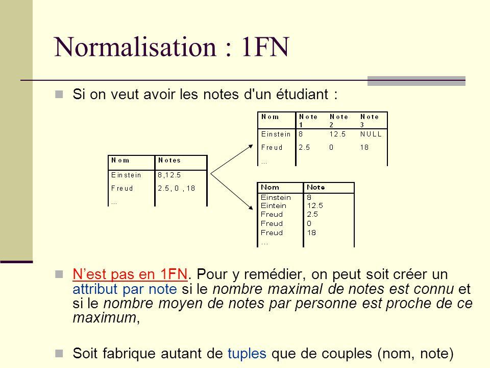 Normalisation : 1FN Si on veut avoir les notes d un étudiant :