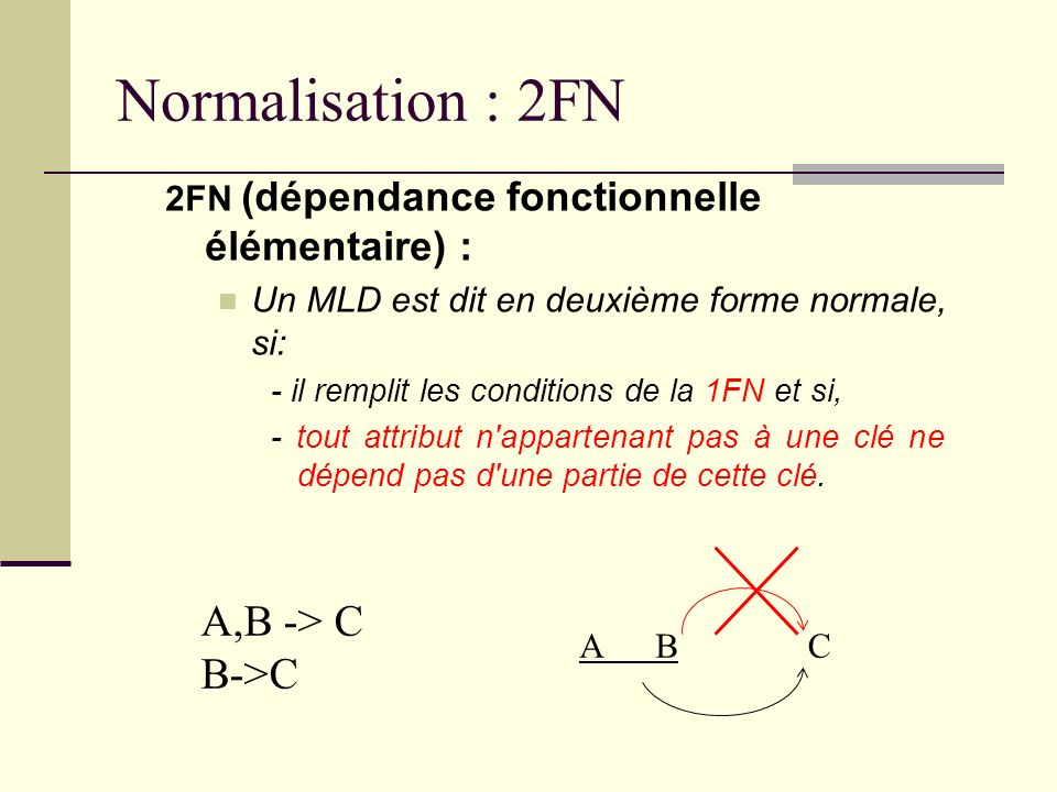 Normalisation : 2FN A,B -> C B->C