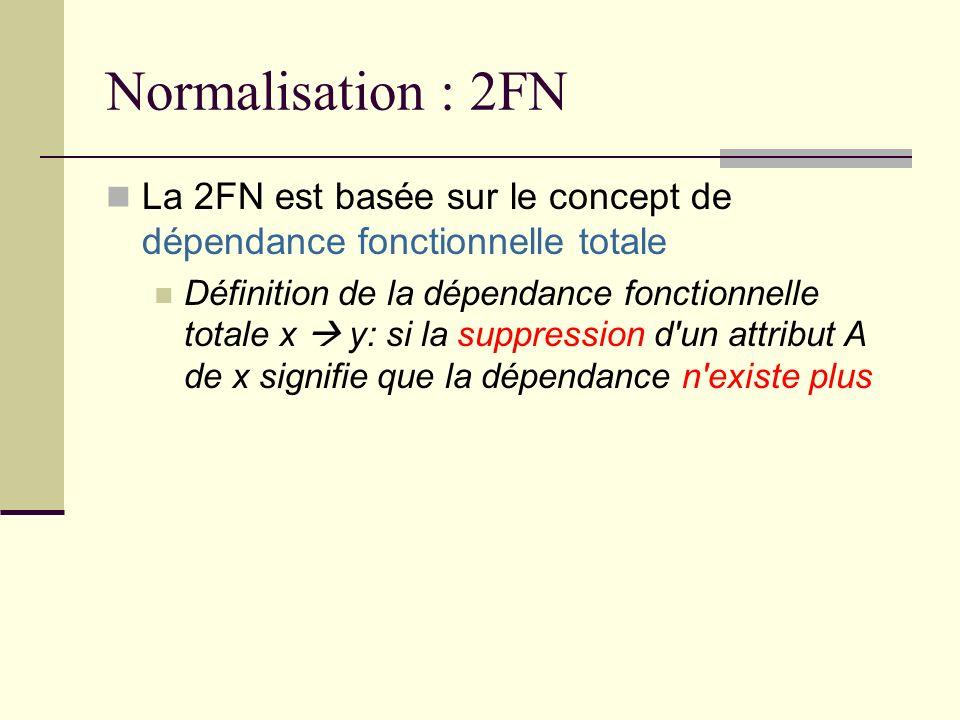 Normalisation : 2FN La 2FN est basée sur le concept de dépendance fonctionnelle totale.