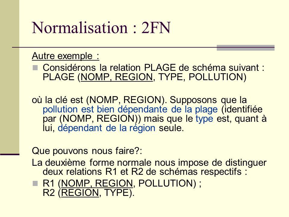 Normalisation : 2FN Autre exemple :