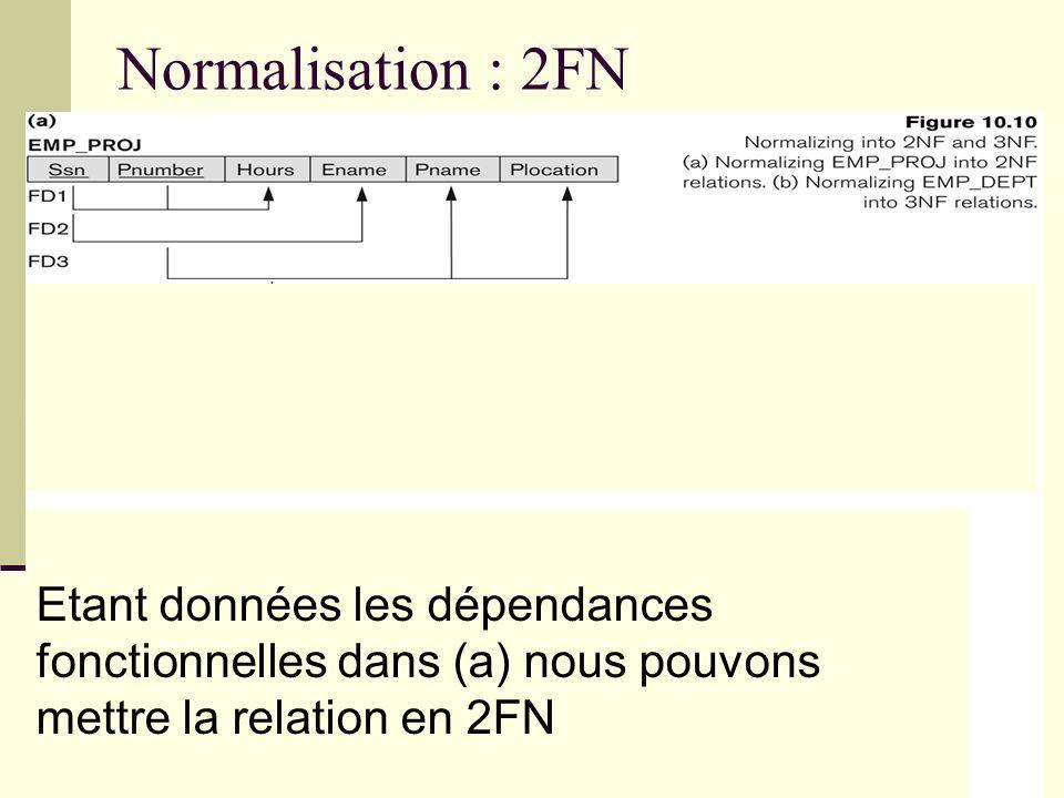 Normalisation : 2FN Etant données les dépendances fonctionnelles dans (a) nous pouvons mettre la relation en 2FN.