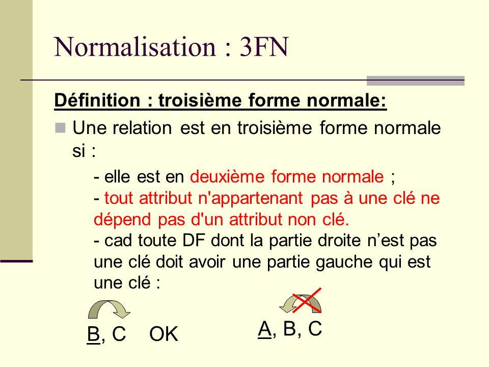 Normalisation : 3FN A, B, C B, C OK