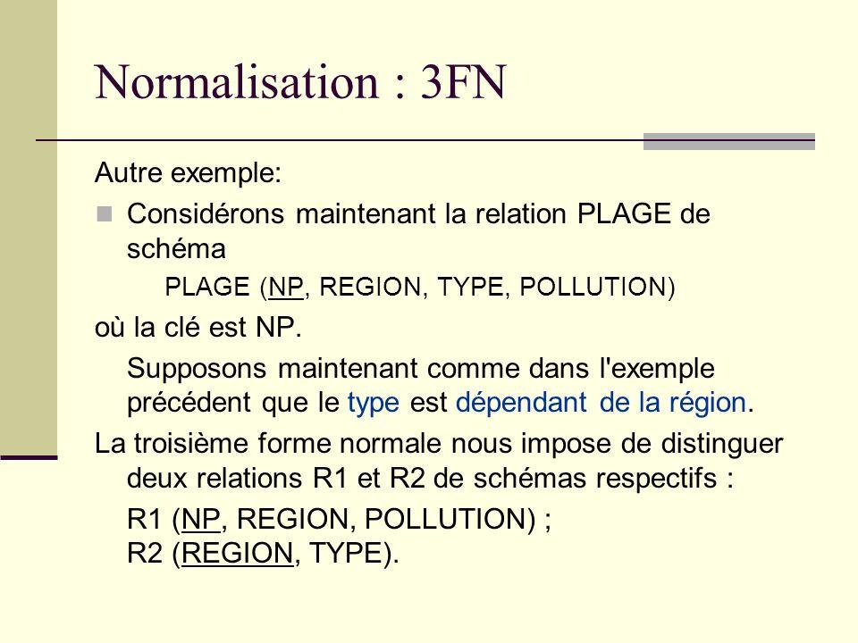 Normalisation : 3FN Autre exemple: