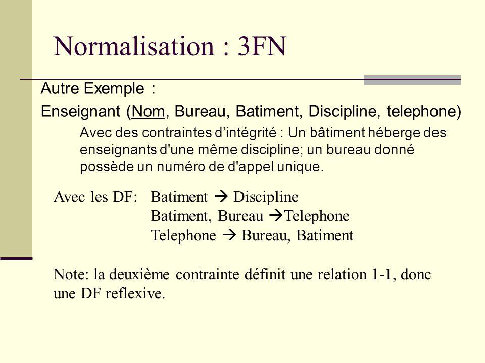 Normalisation : 3FN Autre Exemple :