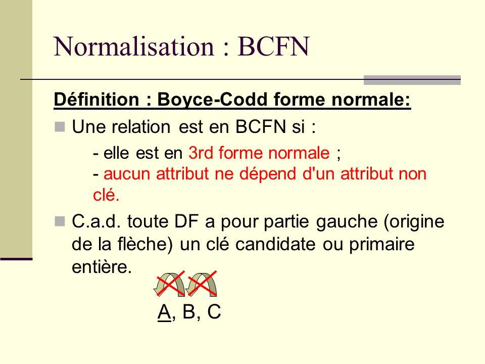 Normalisation : BCFN A, B, C Définition : Boyce-Codd forme normale: