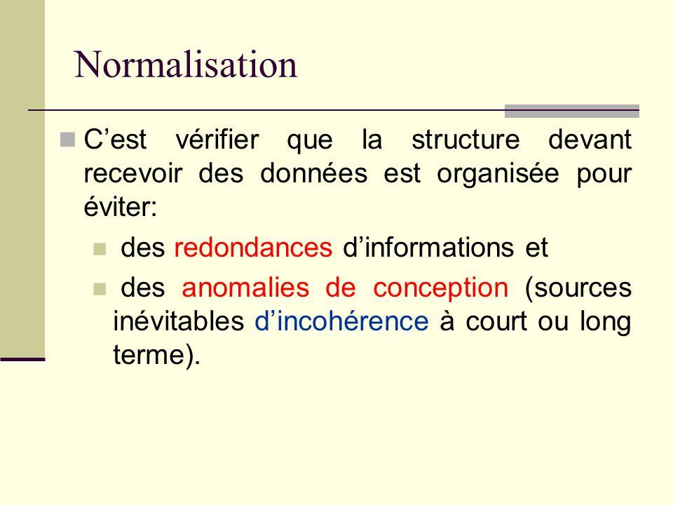Normalisation C'est vérifier que la structure devant recevoir des données est organisée pour éviter: