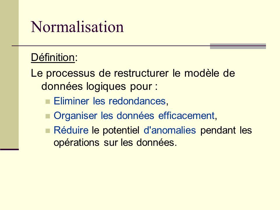 Normalisation Définition:
