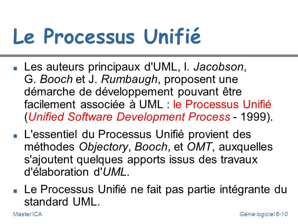 Le Processus Unifié.