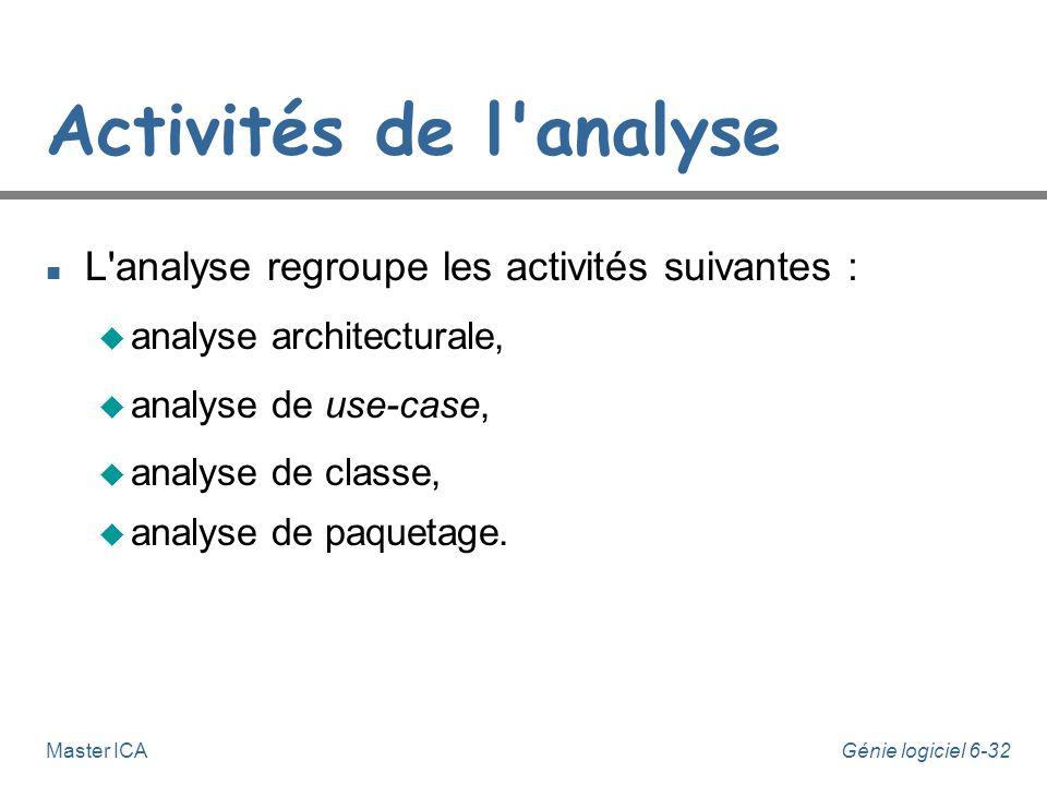 Activités de l analyse L analyse regroupe les activités suivantes :