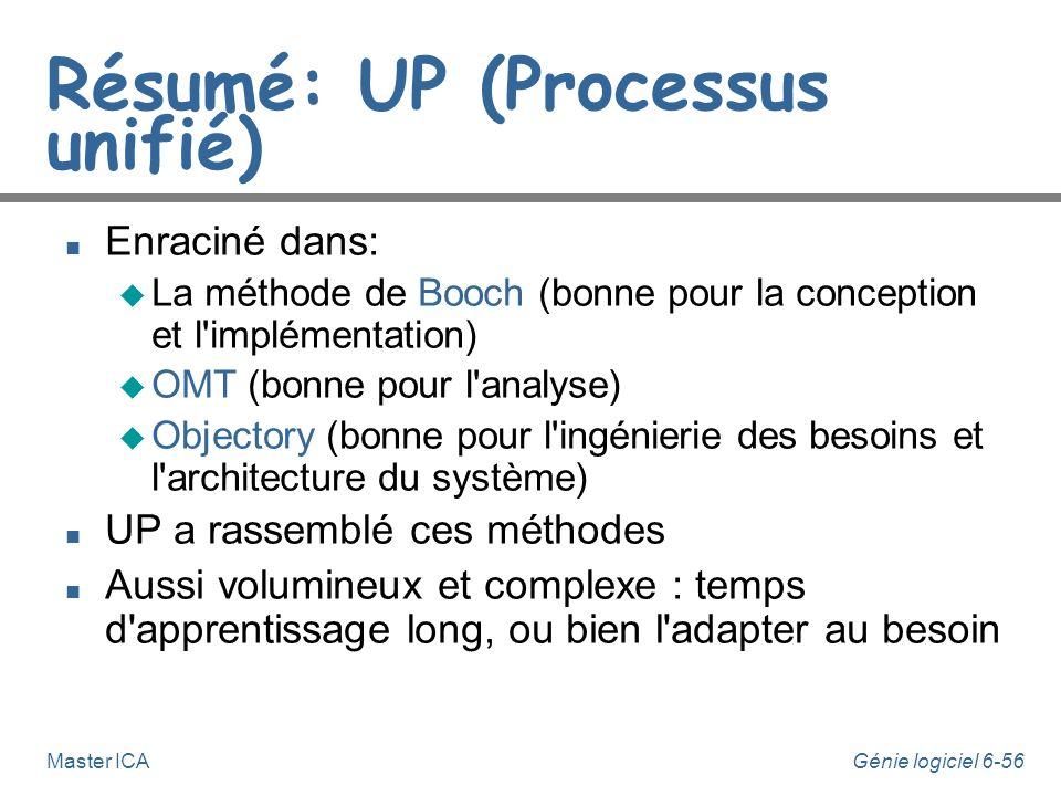Résumé: UP (Processus unifié)