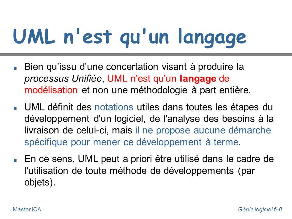 UML n est qu un langage