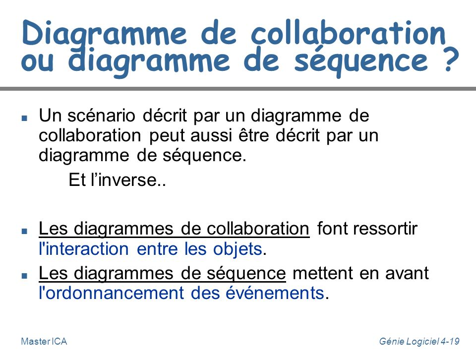 Diagramme de collaboration ou diagramme de séquence