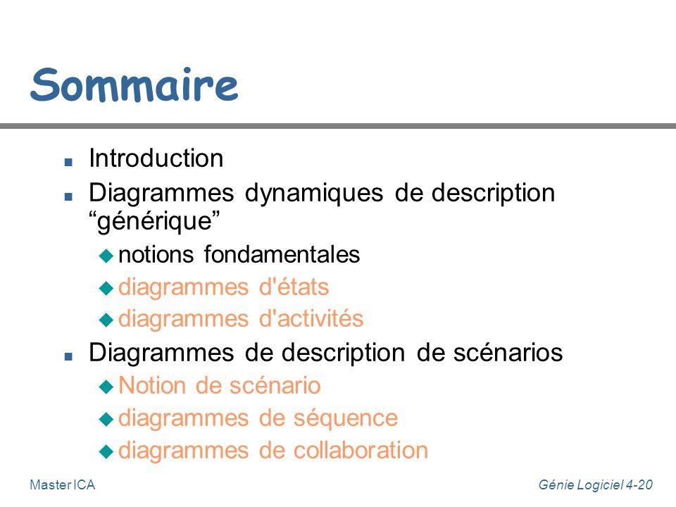 Sommaire Introduction Diagrammes dynamiques de description générique