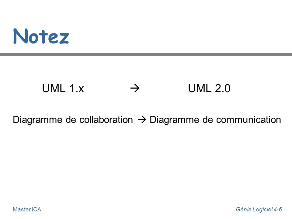 Notez UML 1.x  UML 2.0 Diagramme de collaboration  Diagramme de communication Master ICA
